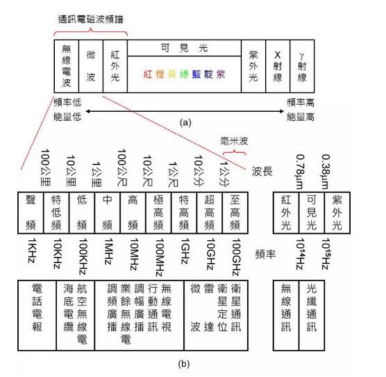 电路 电路图 电子 户型 户型图 平面图 原理图 556_543